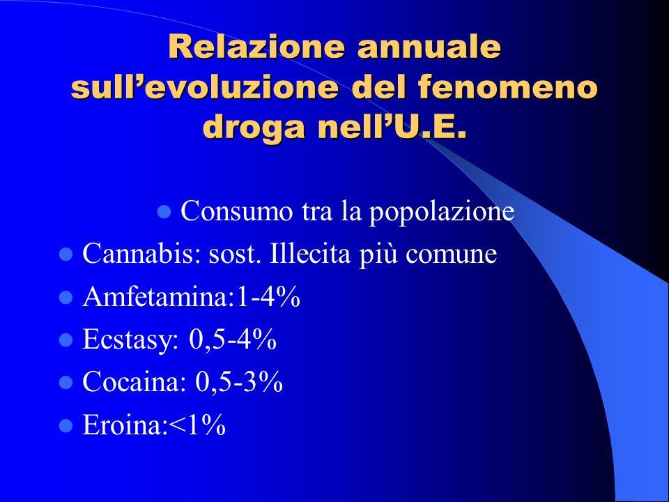 Relazione annuale sull'evoluzione del fenomeno droga nell'U.E.