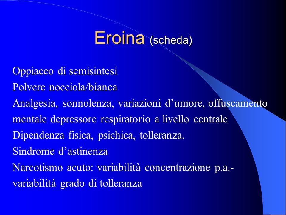Eroina (scheda) Oppiaceo di semisintesi Polvere nocciola/bianca