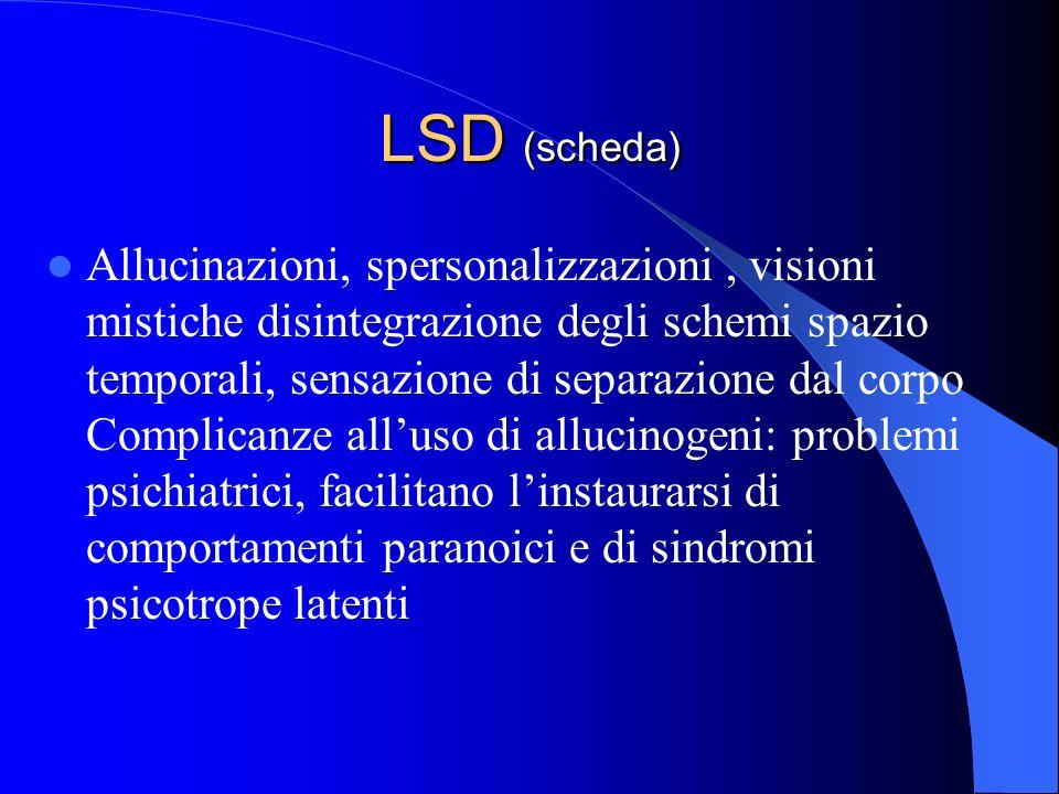LSD (scheda)