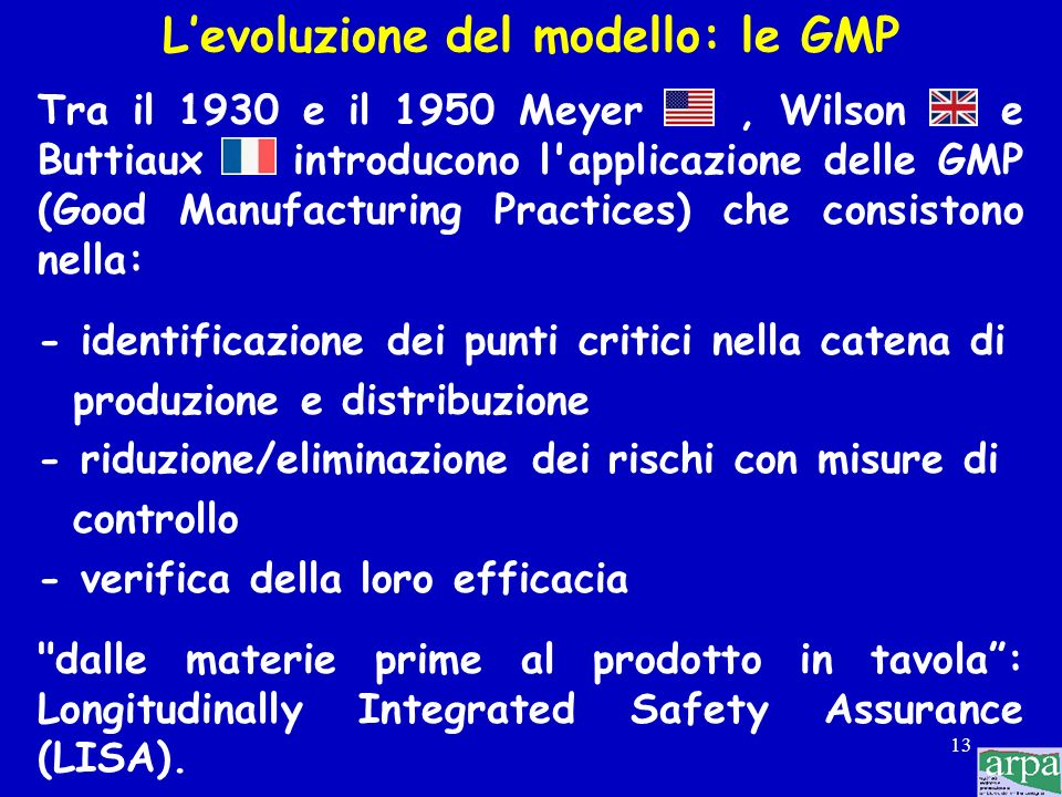 L'evoluzione del modello: le GMP