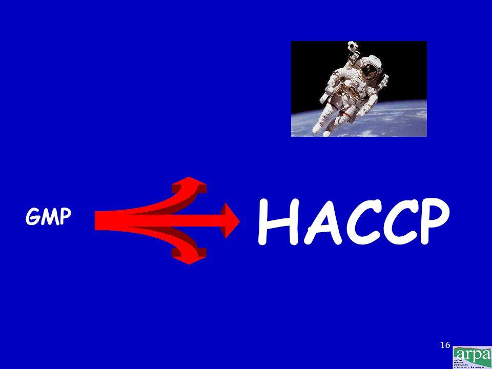 HACCP GMP