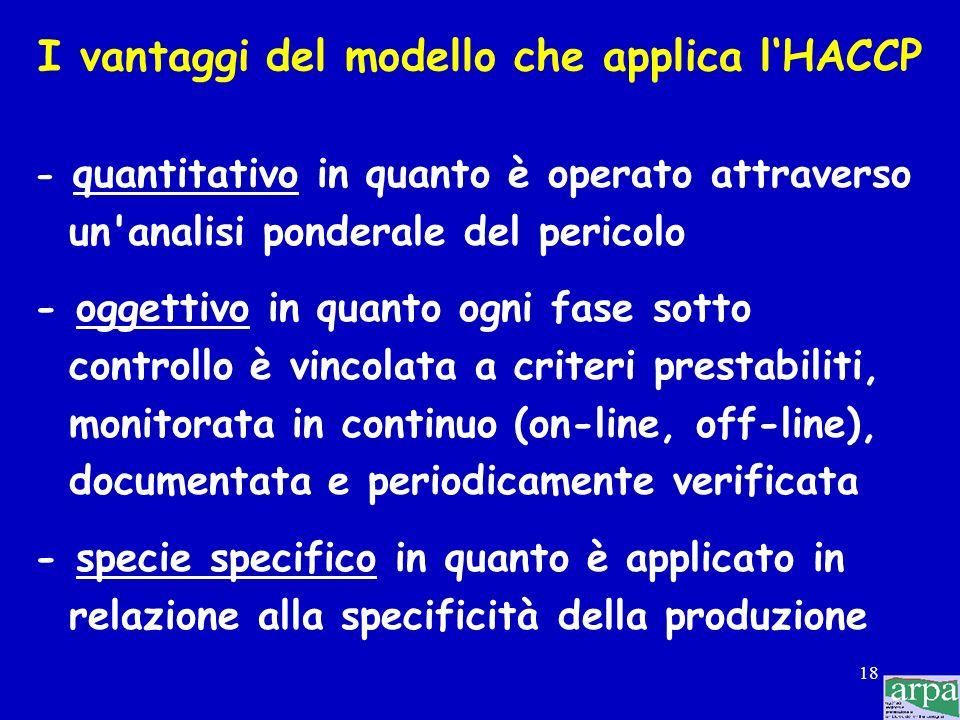 I vantaggi del modello che applica l'HACCP