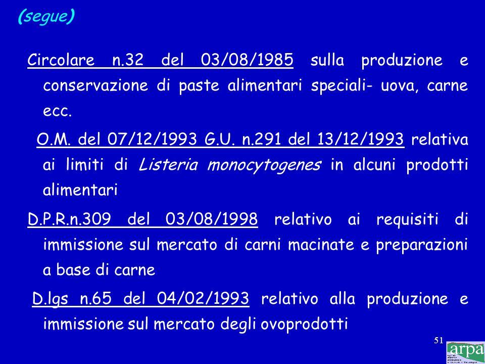 (segue)Circolare n.32 del 03/08/1985 sulla produzione e conservazione di paste alimentari speciali- uova, carne ecc.