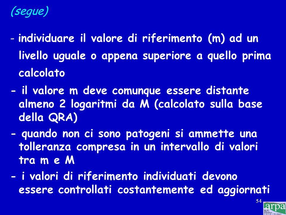 (segue) - individuare il valore di riferimento (m) ad un livello uguale o appena superiore a quello prima calcolato.