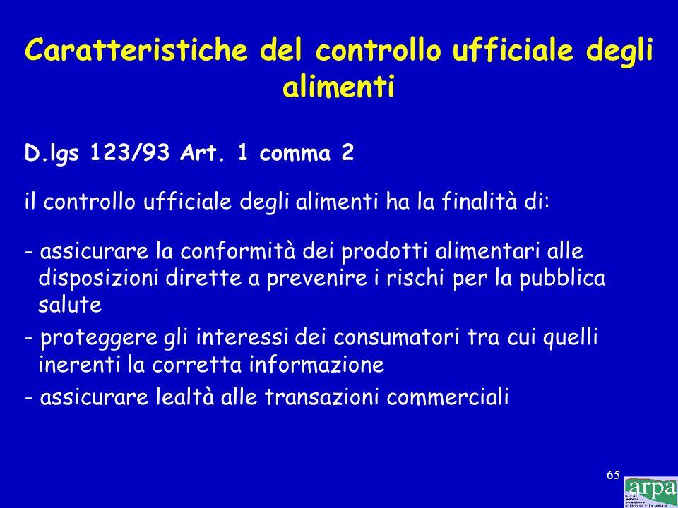 Caratteristiche del controllo ufficiale degli alimenti