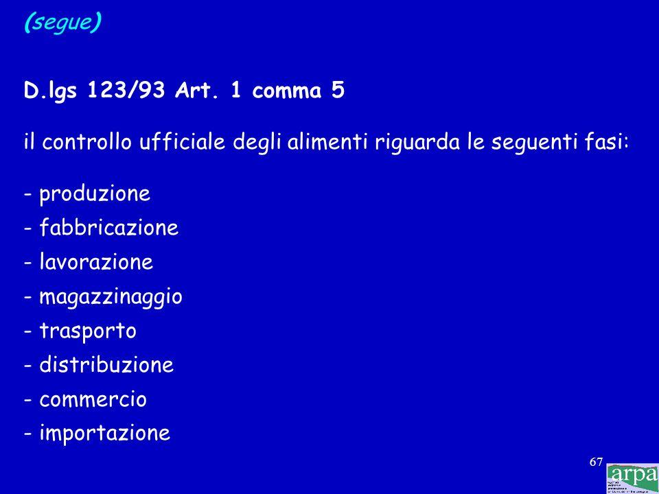 (segue) D.lgs 123/93 Art. 1 comma 5. il controllo ufficiale degli alimenti riguarda le seguenti fasi: