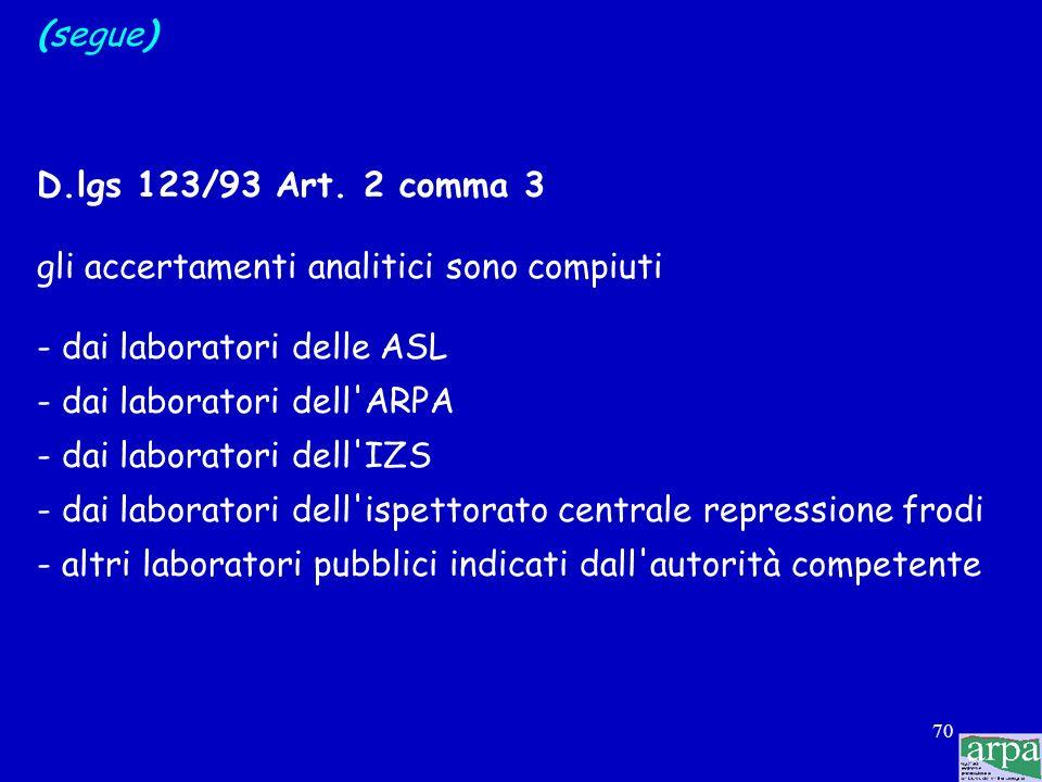 (segue)D.lgs 123/93 Art. 2 comma 3. gli accertamenti analitici sono compiuti. - dai laboratori delle ASL.