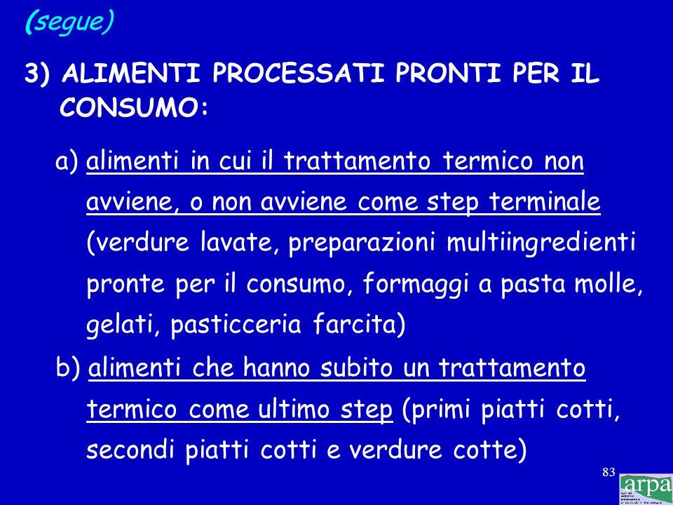 (segue) 3) ALIMENTI PROCESSATI PRONTI PER IL CONSUMO: a) alimenti in cui il trattamento termico non.