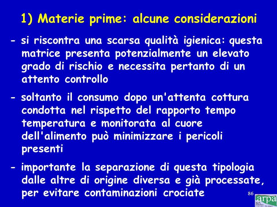 1) Materie prime: alcune considerazioni