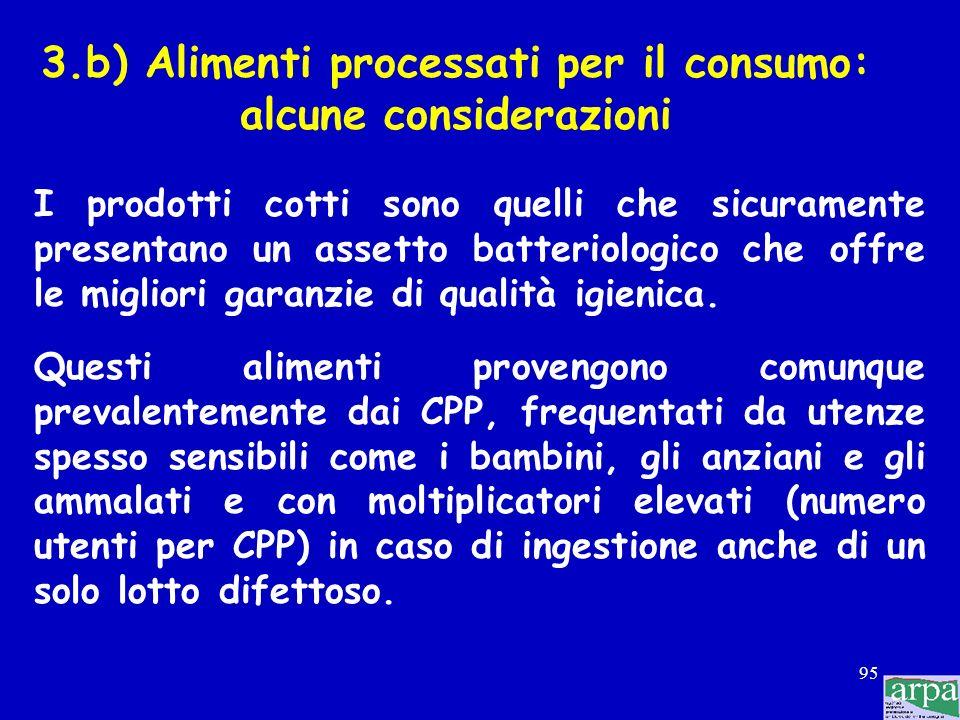 3.b) Alimenti processati per il consumo: alcune considerazioni