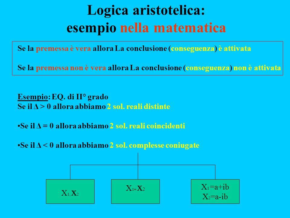Logica aristotelica: esempio nella matematica