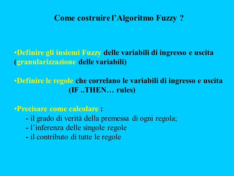 Come costruire l'Algoritmo Fuzzy