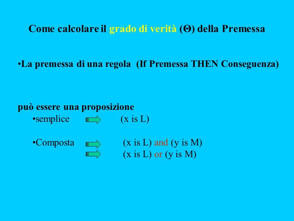 Come calcolare il grado di verità (Θ) della Premessa