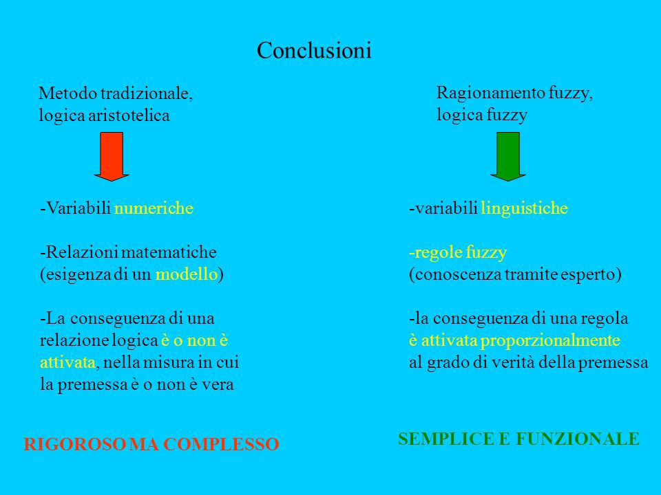 Conclusioni Metodo tradizionale, logica aristotelica