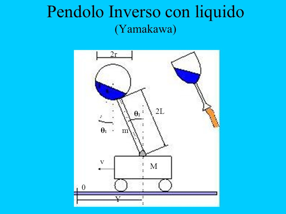 Pendolo Inverso con liquido (Yamakawa)