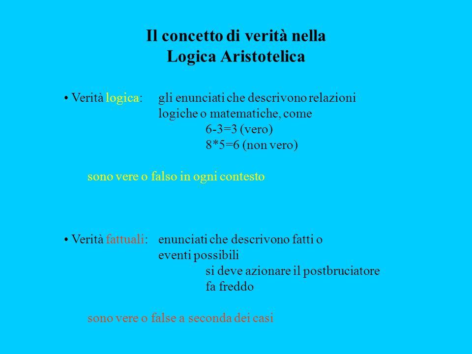 Il concetto di verità nella Logica Aristotelica