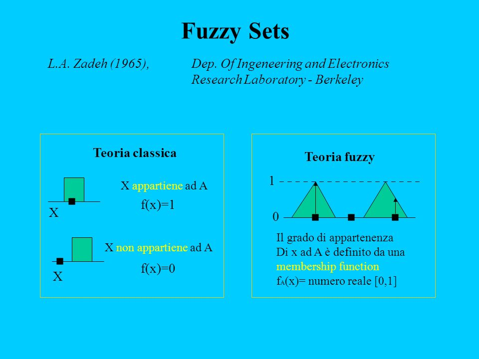 Fuzzy Sets L.A. Zadeh (1965), Dep. Of Ingeneering and Electronics