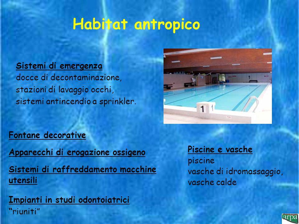 Habitat antropico Sistemi di emergenza docce di decontaminazione,