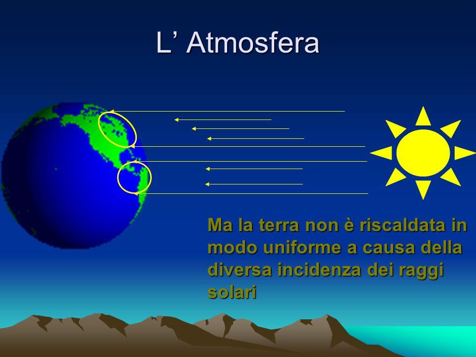 L' Atmosfera Ma la terra non è riscaldata in modo uniforme a causa della diversa incidenza dei raggi solari.