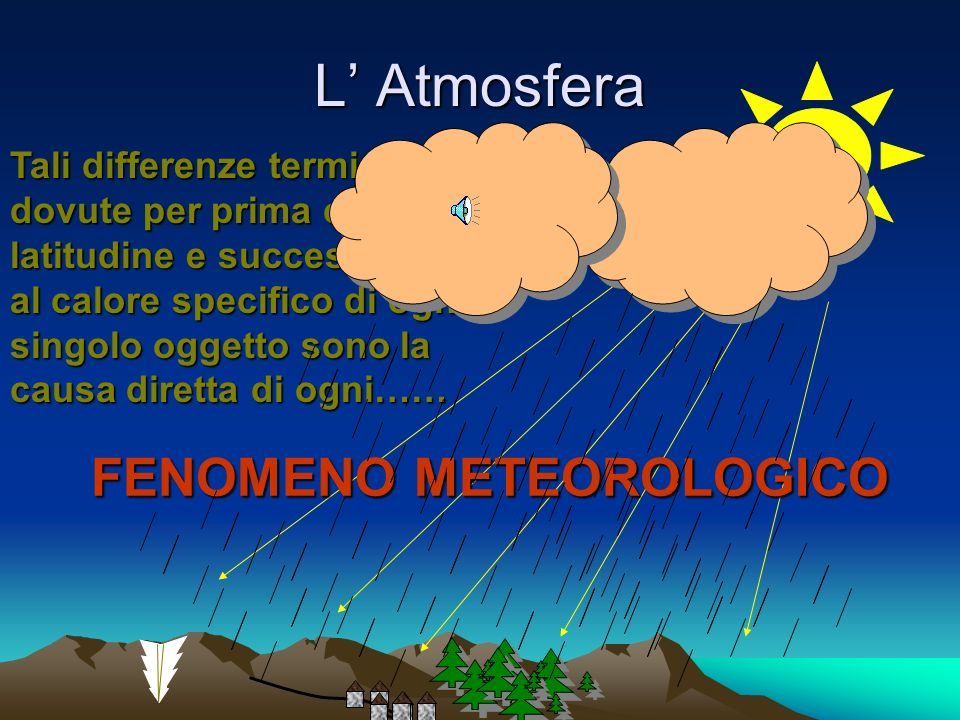 L' Atmosfera FENOMENO METEOROLOGICO