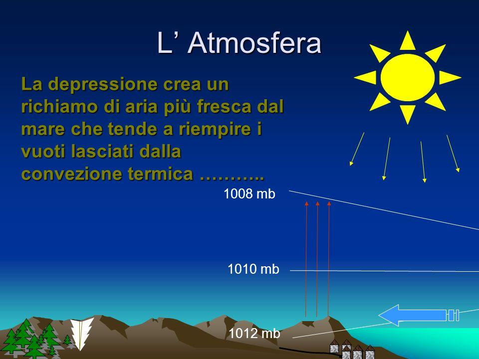 L' Atmosfera La depressione crea un richiamo di aria più fresca dal mare che tende a riempire i vuoti lasciati dalla convezione termica ………..