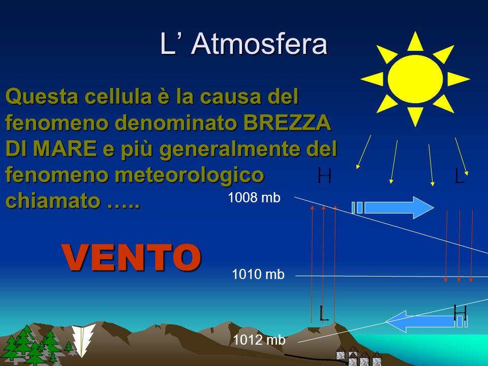 L' Atmosfera Questa cellula è la causa del fenomeno denominato BREZZA DI MARE e più generalmente del fenomeno meteorologico chiamato …..