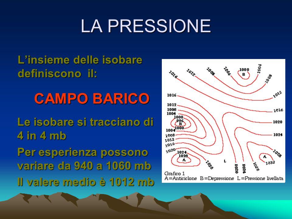 LA PRESSIONE CAMPO BARICO L'insieme delle isobare definiscono il: