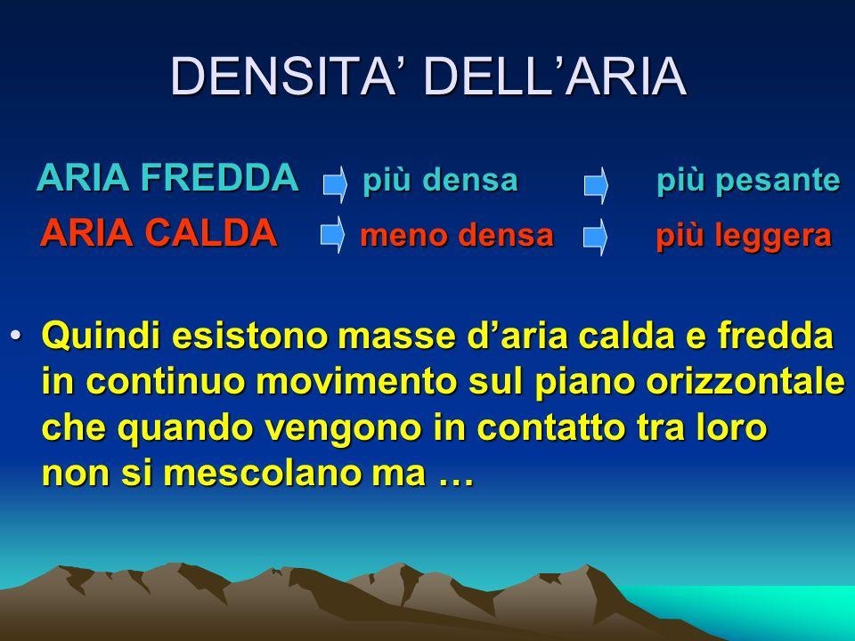 DENSITA' DELL'ARIA ARIA CALDA meno densa più leggera