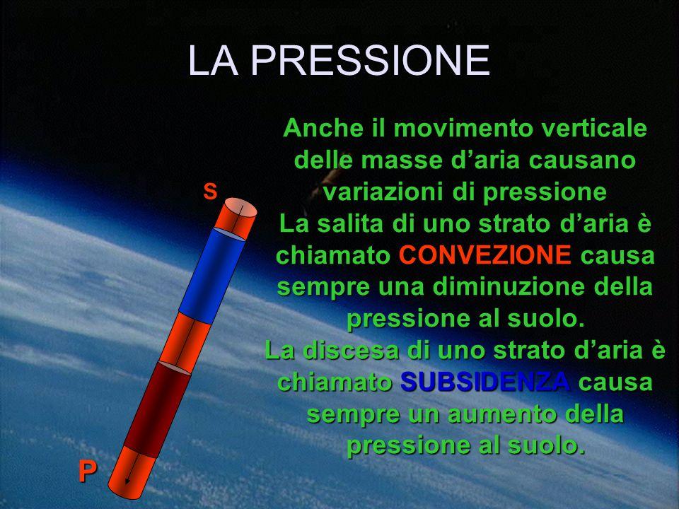 LA PRESSIONE Anche il movimento verticale delle masse d'aria causano variazioni di pressione.
