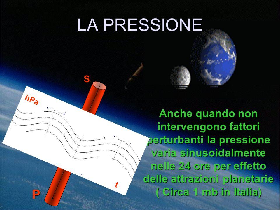 LA PRESSIONE S. hPa. t.