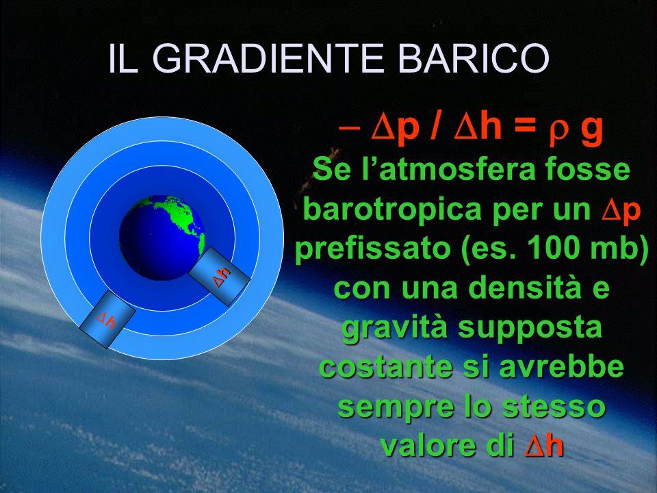 IL GRADIENTE BARICO - Dp / Dh = r g