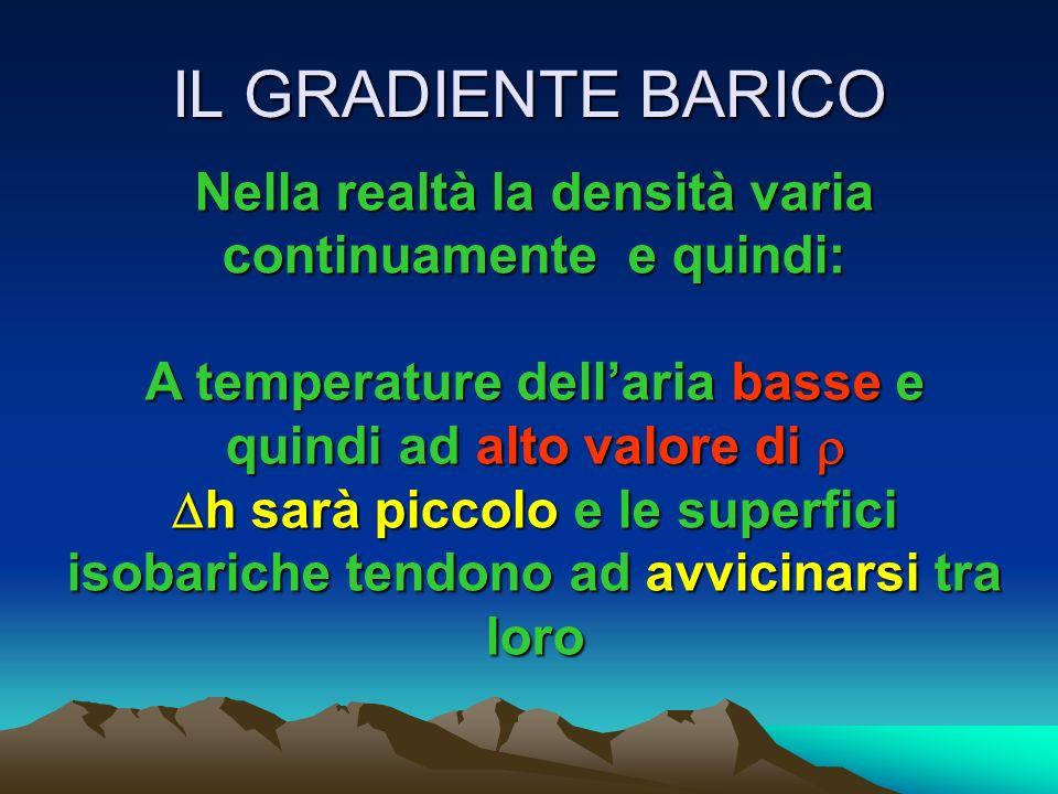 IL GRADIENTE BARICO Nella realtà la densità varia continuamente e quindi: A temperature dell'aria basse e quindi ad alto valore di r.