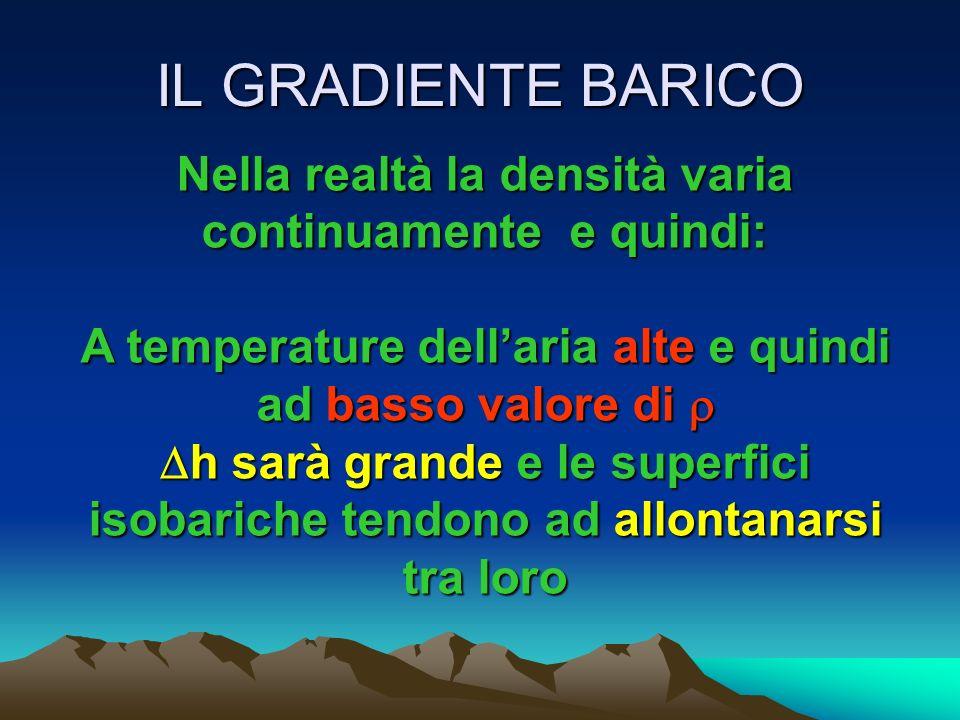 IL GRADIENTE BARICO Nella realtà la densità varia continuamente e quindi: A temperature dell'aria alte e quindi ad basso valore di r.
