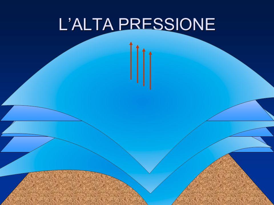 L'ALTA PRESSIONE