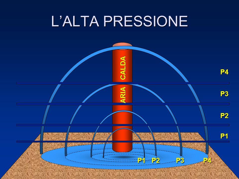 L'ALTA PRESSIONE P4 ARIA CALDA P3 P2 P1 P1 P2 P3 P4