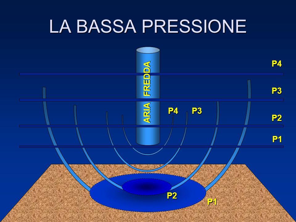 LA BASSA PRESSIONE P4 ARIA FREDDA P3 P4 P3 P2 P1 P2 P1