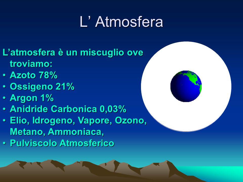 L' Atmosfera L'atmosfera è un miscuglio ove troviamo: Azoto 78%