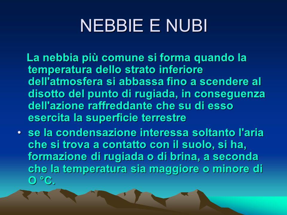 NEBBIE E NUBI