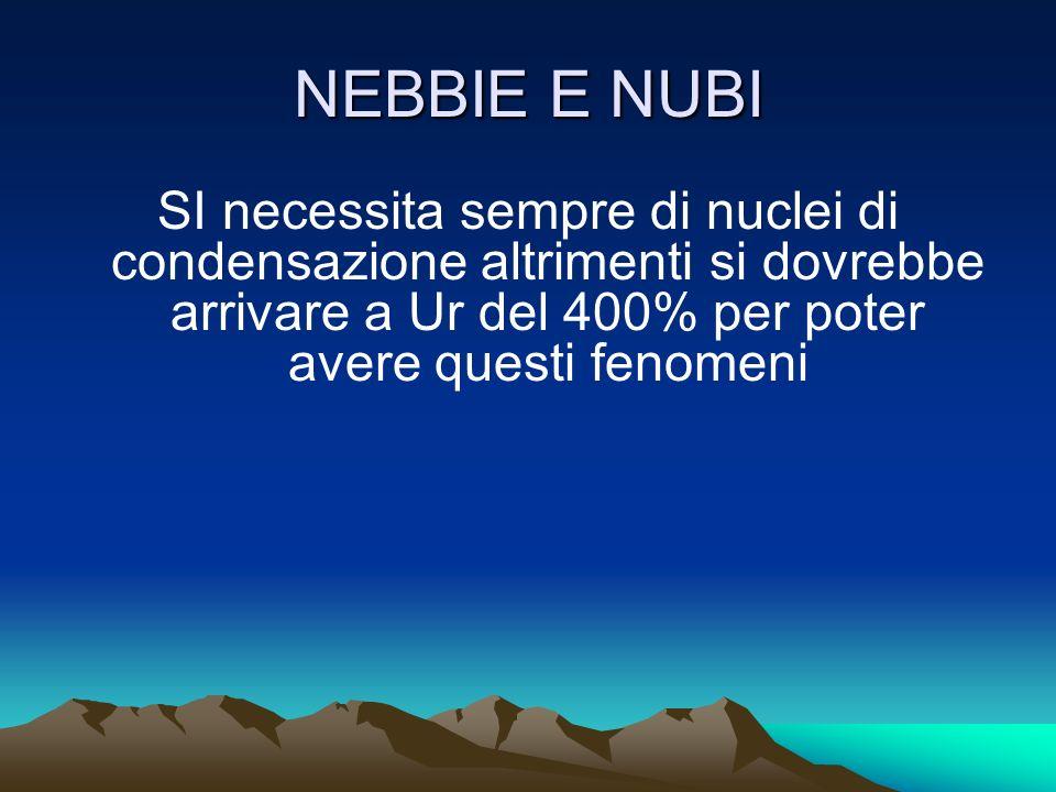 NEBBIE E NUBI SI necessita sempre di nuclei di condensazione altrimenti si dovrebbe arrivare a Ur del 400% per poter avere questi fenomeni.
