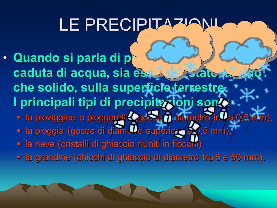 LE PRECIPITAZIONI