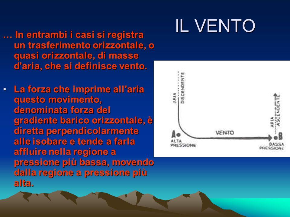 IL VENTO … In entrambi i casi si registra un trasferimento orizzontale, o quasi orizzontale, di masse d aria, che si definisce vento.