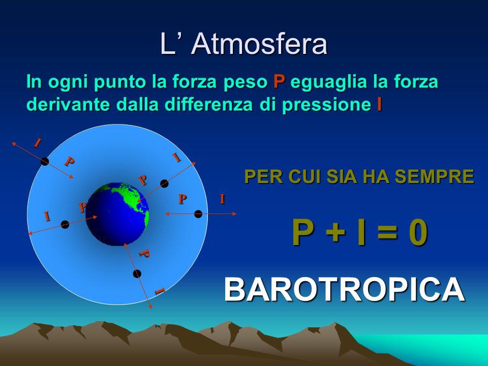 P + I = 0 BAROTROPICA L' Atmosfera