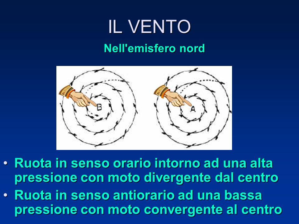 IL VENTO Nell emisfero nord. Ruota in senso orario intorno ad una alta pressione con moto divergente dal centro.