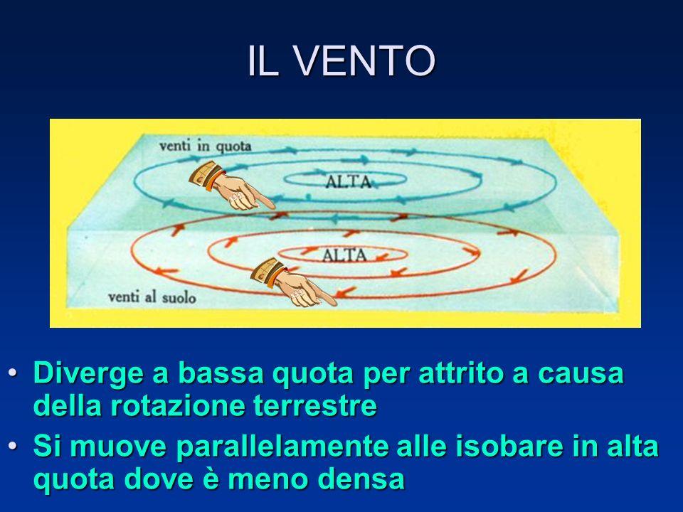IL VENTO Diverge a bassa quota per attrito a causa della rotazione terrestre.