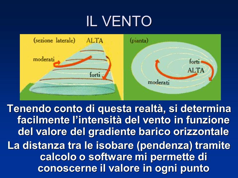 IL VENTO Tenendo conto di questa realtà, si determina facilmente l'intensità del vento in funzione del valore del gradiente barico orizzontale.