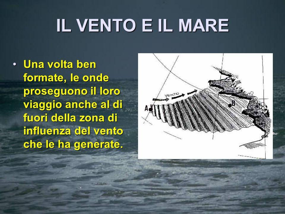 IL VENTO E IL MARE Una volta ben formate, le onde proseguono il loro viaggio anche al di fuori della zona di influenza del vento che le ha generate.