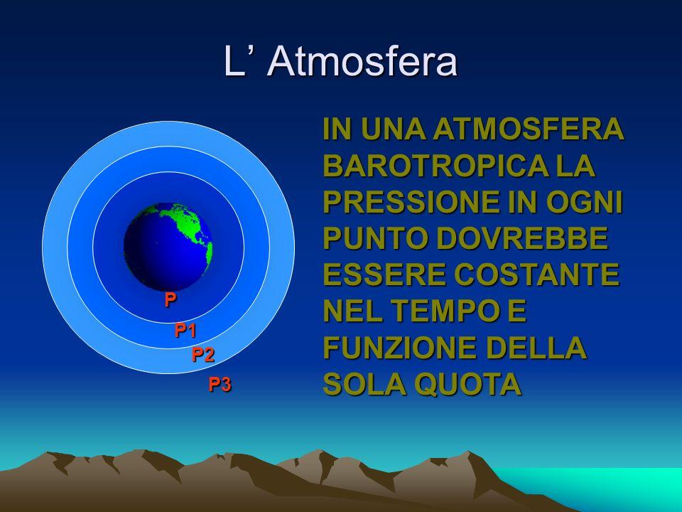 L' Atmosfera IN UNA ATMOSFERA BAROTROPICA LA PRESSIONE IN OGNI PUNTO DOVREBBE ESSERE COSTANTE NEL TEMPO E FUNZIONE DELLA SOLA QUOTA.