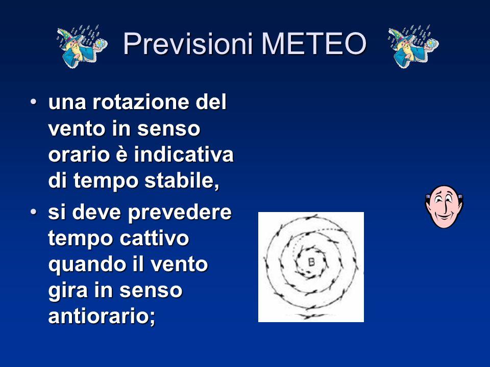 Previsioni METEO una rotazione del vento in senso orario è indicativa di tempo stabile,