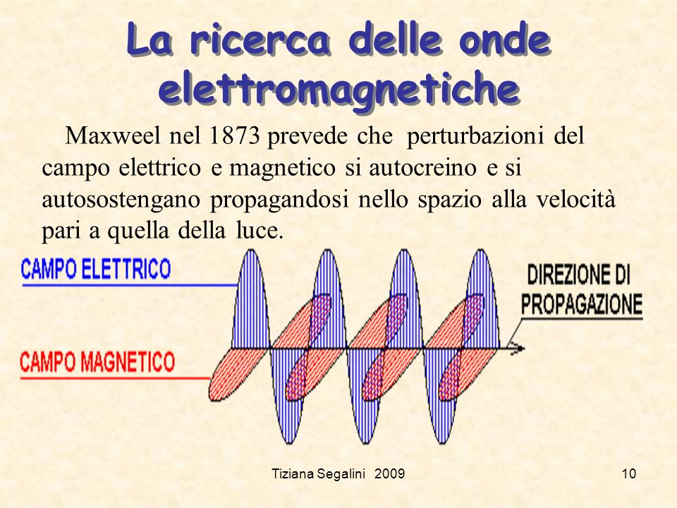 La ricerca delle onde elettromagnetiche