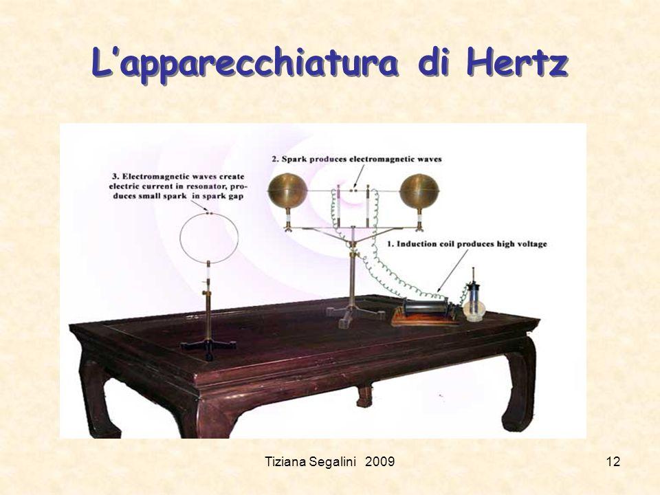 L'apparecchiatura di Hertz